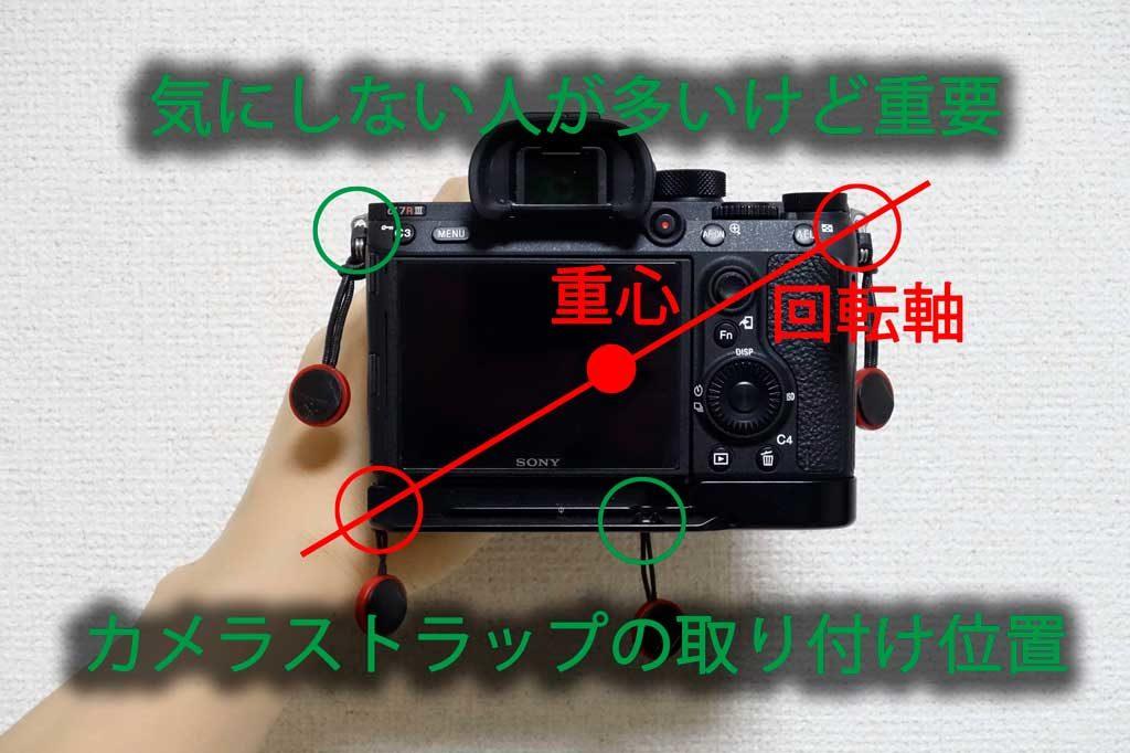 カメラストラップの取り付け位置