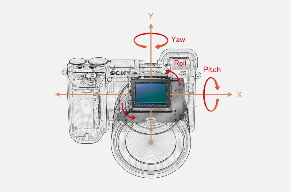 α6500の光学式ボディ内手ブレ補正機能