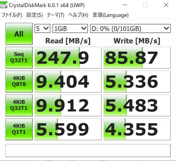 XQDメモリーカードの測定結果
